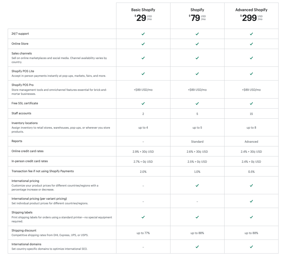 Shopify-plan-features