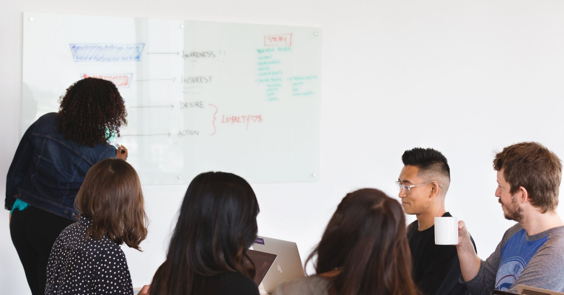 How to Host Productive Stand Ups for Your Retail Team (2021)